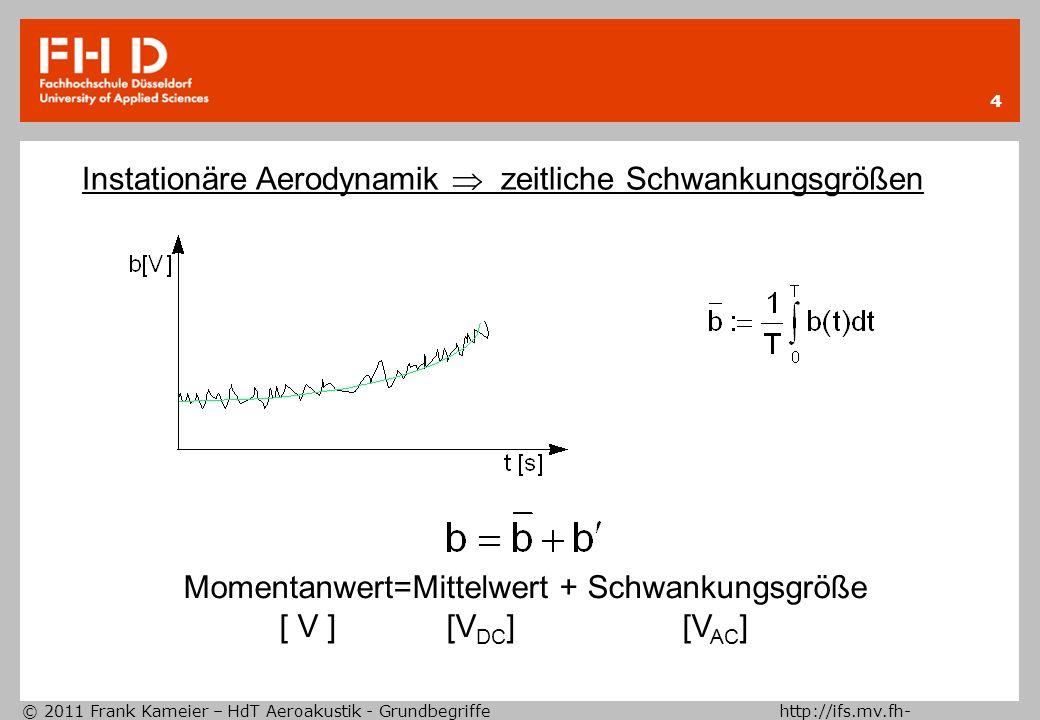 © 2011 Frank Kameier – HdT Aeroakustik - Grundbegriffe http://ifs.mv.fh- duesseldorf.de 5 laminare und turbulente Strömung (Reynoldscher Farbfadenversuch) Quelle: Liggett, Caughey, Fluid Mechanics - An Interactive Text, ASME 1998