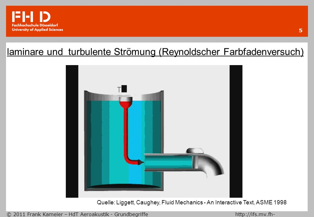 © 2011 Frank Kameier – HdT Aeroakustik - Grundbegriffe http://ifs.mv.fh- duesseldorf.de 6 laminare und turbulente Strömung (Reynoldscher Farbfadenversuch) Quelle: Liggett, Caughey, Fluid Mechanics - An Interactive Text, ASME 1998
