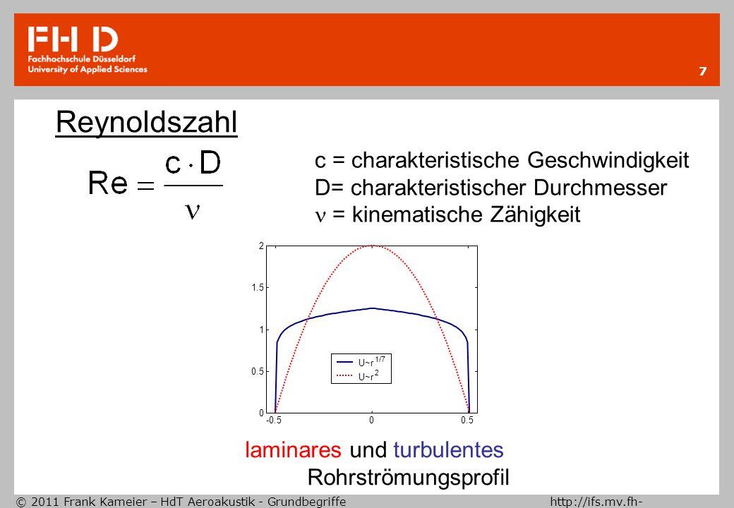 © 2011 Frank Kameier – HdT Aeroakustik - Grundbegriffe http://ifs.mv.fh- duesseldorf.de 18 Reynoldsgleichung Impulssatz für inkompressible newtonsche Fluide (Navier-Stokes-Gleichung) Mittelwerte und Schwankungsgrößen