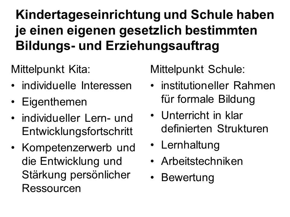 Zusammenarbeit von Schule und Kindergarten (zwingend zu regeln in Kooperationsvereinbarungen) Inhalte Besonderheiten des Übergangs Ziele, Inhalte und Formen der Zusammenarbeit Aufgaben von Kitas und Schulen