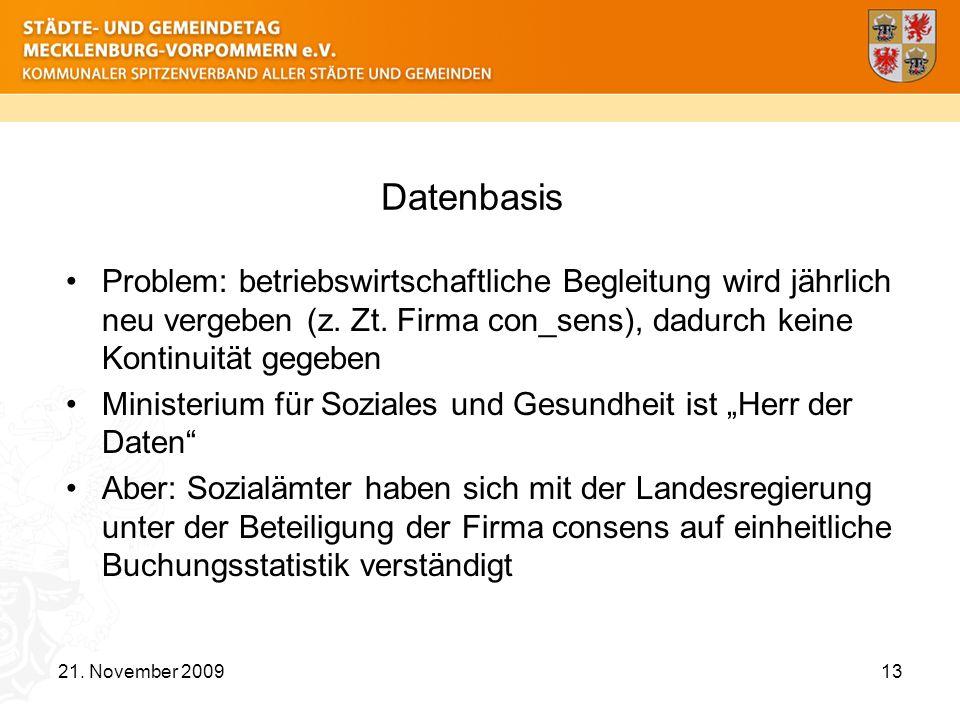 Datenbasis Problem: betriebswirtschaftliche Begleitung wird jährlich neu vergeben (z. Zt. Firma con_sens), dadurch keine Kontinuität gegeben Ministeri