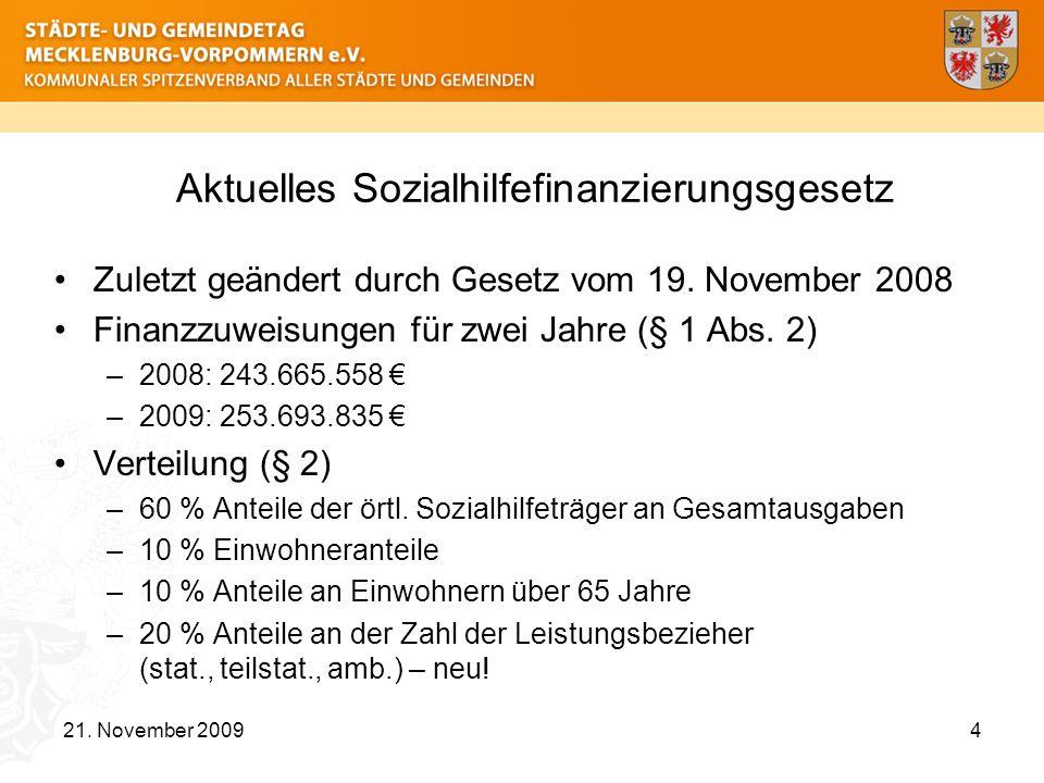 Aktuelles Sozialhilfefinanzierungsgesetz Zuletzt geändert durch Gesetz vom 19. November 2008 Finanzzuweisungen für zwei Jahre (§ 1 Abs. 2) –2008: 243.