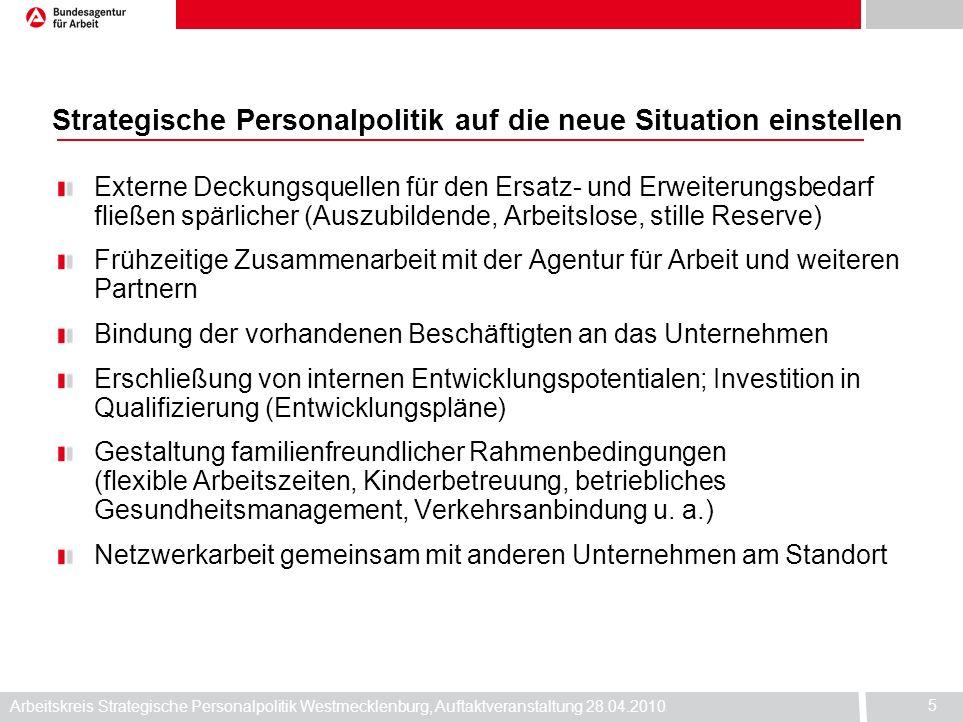 Arbeitskreis Strategische Personalpolitik Westmecklenburg, Auftaktveranstaltung 28.04.2010 5 Strategische Personalpolitik auf die neue Situation einst