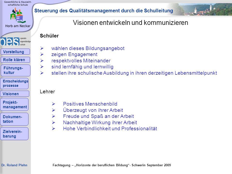 Vorstellung Rolle klären Führungs- kultur Dr. Roland Plehn Entscheidungs prozesse Visionen Projekt- management Dokumen- tation Zielverein- barung Fach
