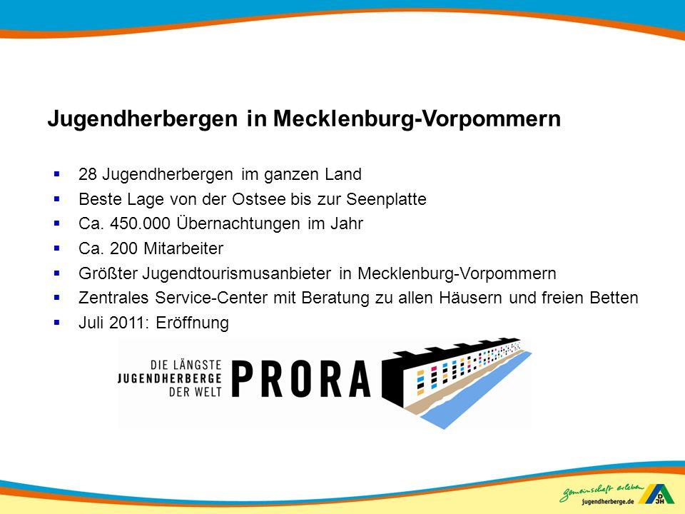 Jugendherbergen in Mecklenburg-Vorpommern 28 Jugendherbergen im ganzen Land Beste Lage von der Ostsee bis zur Seenplatte Ca. 450.000 Übernachtungen im