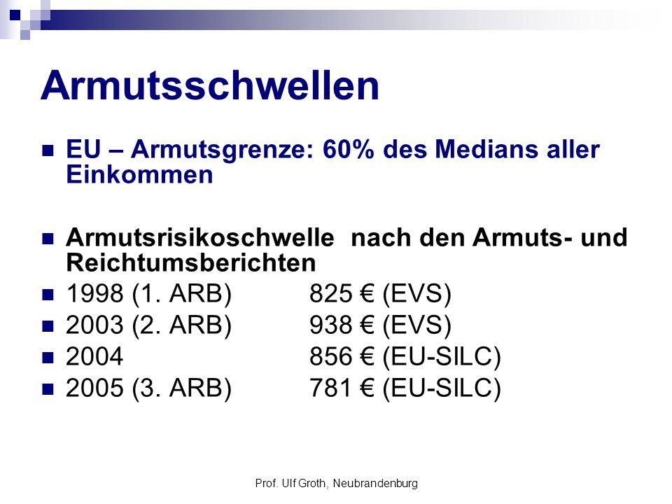 Armutsschwellen EU – Armutsgrenze: 60% des Medians aller Einkommen Armutsrisikoschwelle nach den Armuts- und Reichtumsberichten 1998 (1. ARB) 825 (EVS