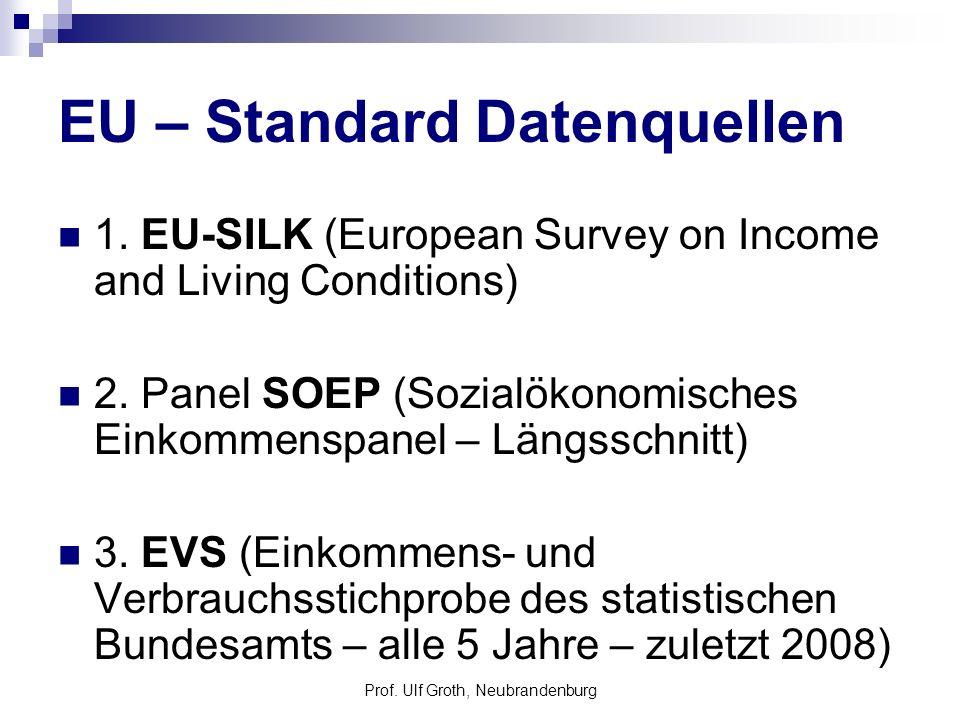 Prof. Ulf Groth, Neubrandenburg EU – Standard Datenquellen 1. EU-SILK (European Survey on Income and Living Conditions) 2. Panel SOEP (Sozialökonomisc