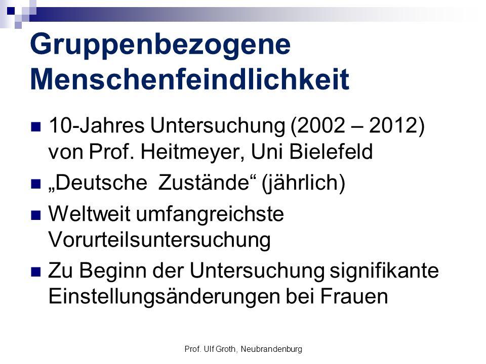 Gruppenbezogene Menschenfeindlichkeit 10-Jahres Untersuchung (2002 – 2012) von Prof. Heitmeyer, Uni Bielefeld Deutsche Zustände (jährlich) Weltweit um