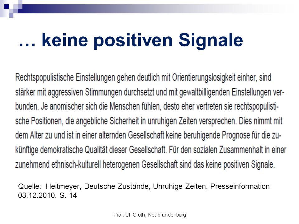 … keine positiven Signale Quelle: Heitmeyer, Deutsche Zustände, Unruhige Zeiten, Presseinformation 03.12.2010, S. 14 Prof. Ulf Groth, Neubrandenburg