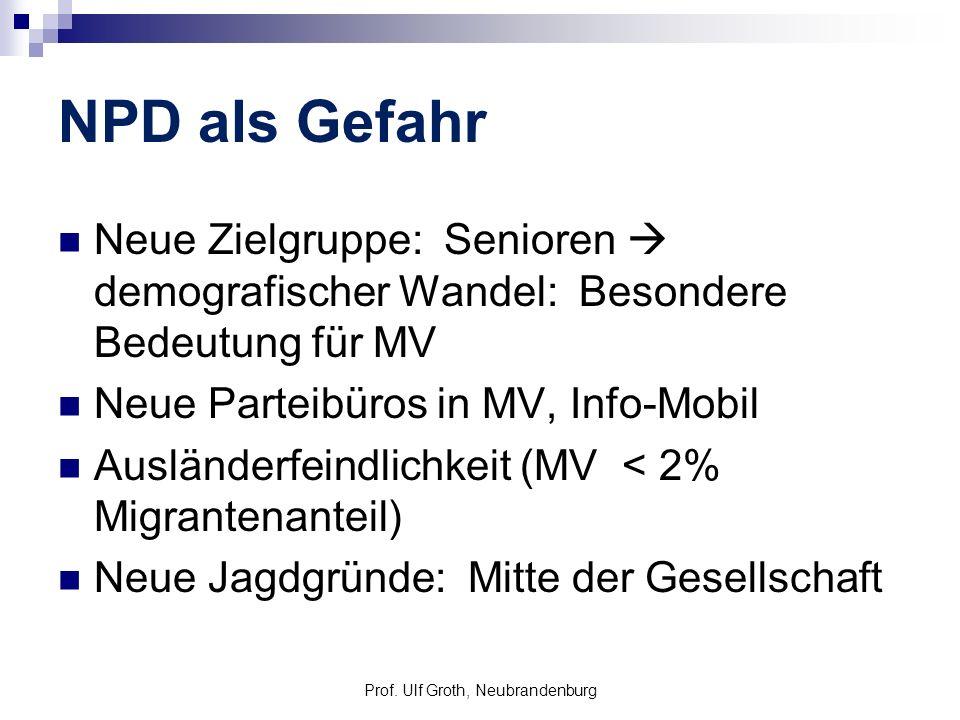 NPD als Gefahr Neue Zielgruppe: Senioren demografischer Wandel: Besondere Bedeutung für MV Neue Parteibüros in MV, Info-Mobil Ausländerfeindlichkeit (