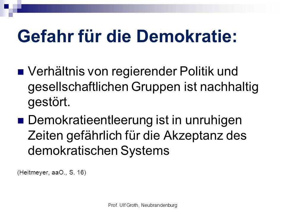 Gefahr für die Demokratie: Verhältnis von regierender Politik und gesellschaftlichen Gruppen ist nachhaltig gestört. Demokratieentleerung ist in unruh