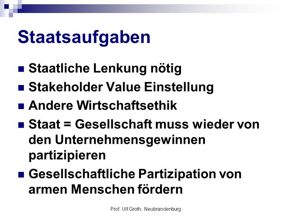 Prof. Ulf Groth, Neubrandenburg Staatsaufgaben Staatliche Lenkung nötig Stakeholder Value Einstellung Andere Wirtschaftsethik Staat = Gesellschaft mus