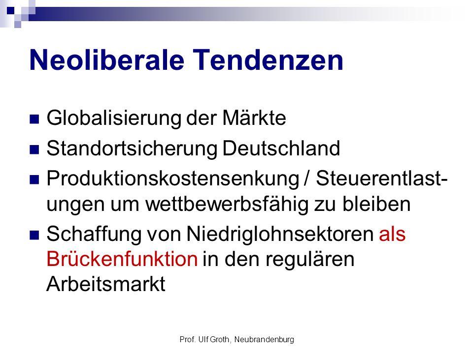 Prof. Ulf Groth, Neubrandenburg Neoliberale Tendenzen Globalisierung der Märkte Standortsicherung Deutschland Produktionskostensenkung / Steuerentlast