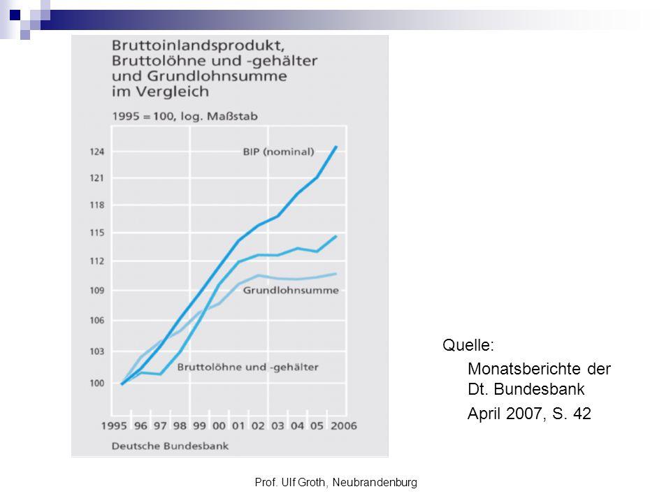 Prof.Ulf Groth, Neubrandenburg Definitionsprobleme...