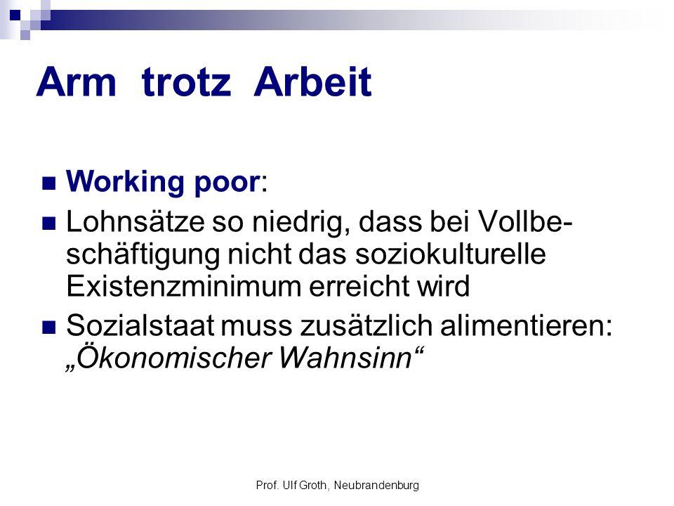 Prof. Ulf Groth, Neubrandenburg Arm trotz Arbeit Working poor: Lohnsätze so niedrig, dass bei Vollbe- schäftigung nicht das soziokulturelle Existenzmi