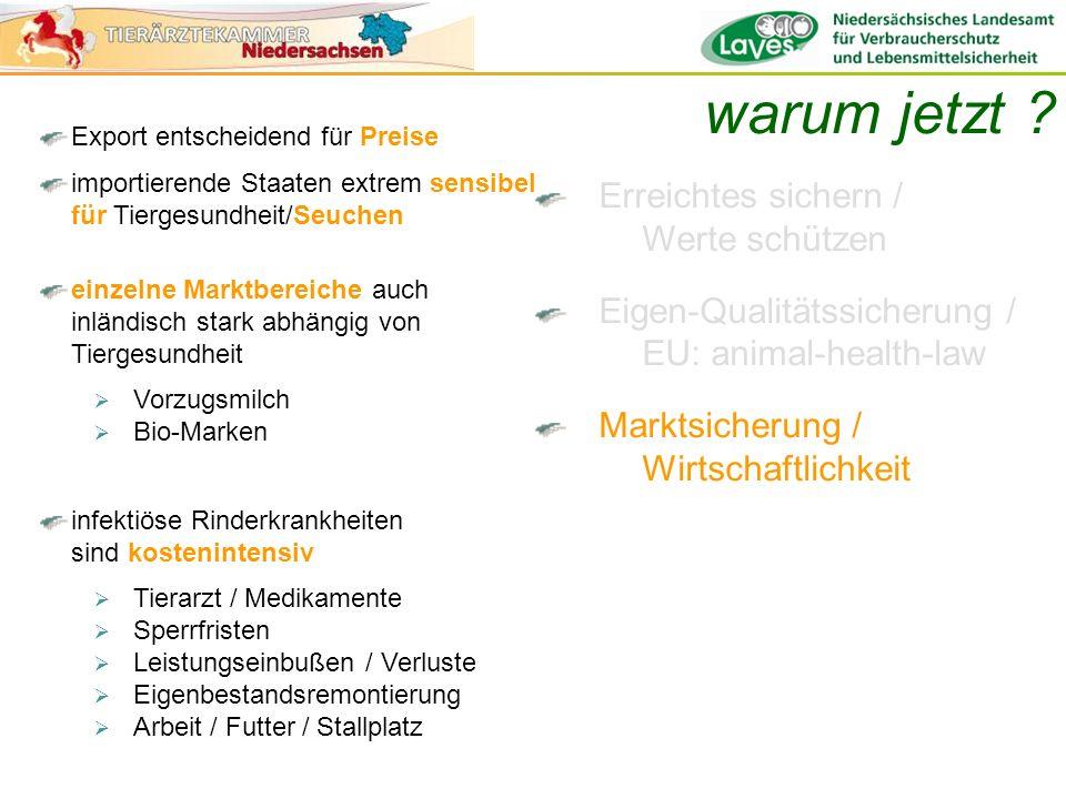 warum jetzt ? Erreichtes sichern / Werte schützen Eigen-Qualitätssicherung / EU: animal-health-law Marktsicherung / Wirtschaftlichkeit Export entschei