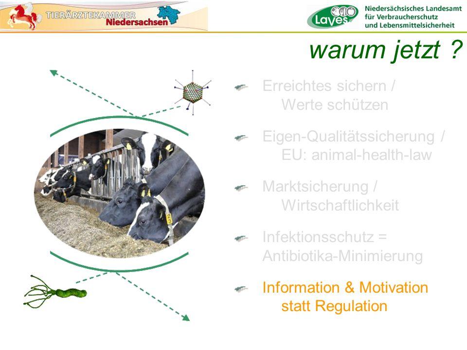 warum jetzt ? Erreichtes sichern / Werte schützen Eigen-Qualitätssicherung / EU: animal-health-law Marktsicherung / Wirtschaftlichkeit Infektionsschut