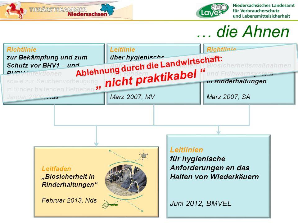 … die Ahnen Richtlinie zur Bekämpfung und zum Schutz vor BHV1 – und BVDV-Infektionen sowie zur Seuchenvorbeugung in Rinder haltenden Betrieben Januar
