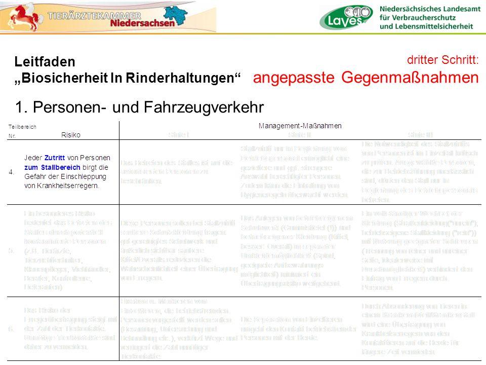 Leitfaden Biosicherheit In Rinderhaltungen 1.Personen- und Fahrzeugverkehr dritter Schritt: angepasste Gegenmaßnahmen