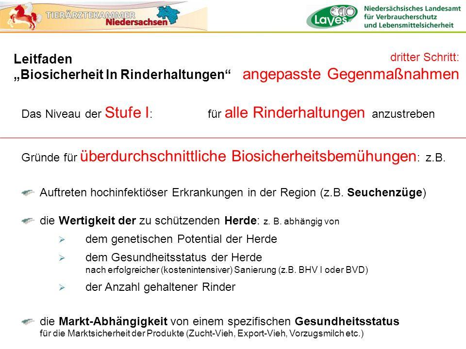 Leitfaden Biosicherheit In Rinderhaltungen dritter Schritt: angepasste Gegenmaßnahmen Das Niveau der Stufe I : für alle Rinderhaltungen anzustreben Gr