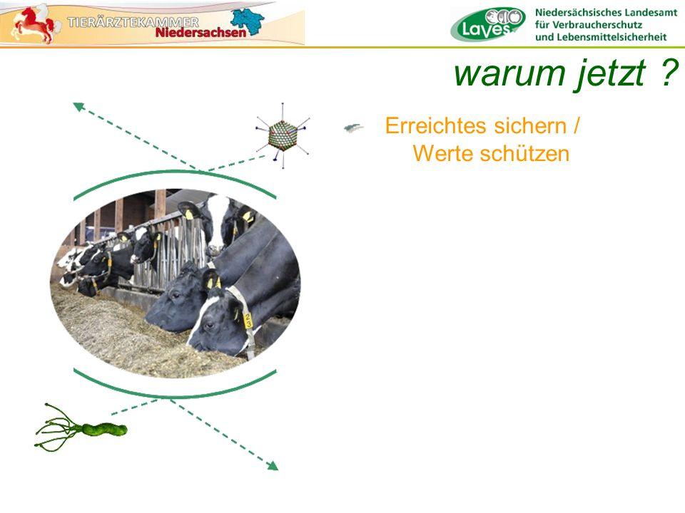 warum jetzt ? Erreichtes sichern / Werte schützen Eigen-Qualitätssicherung / EU: animal-health-law