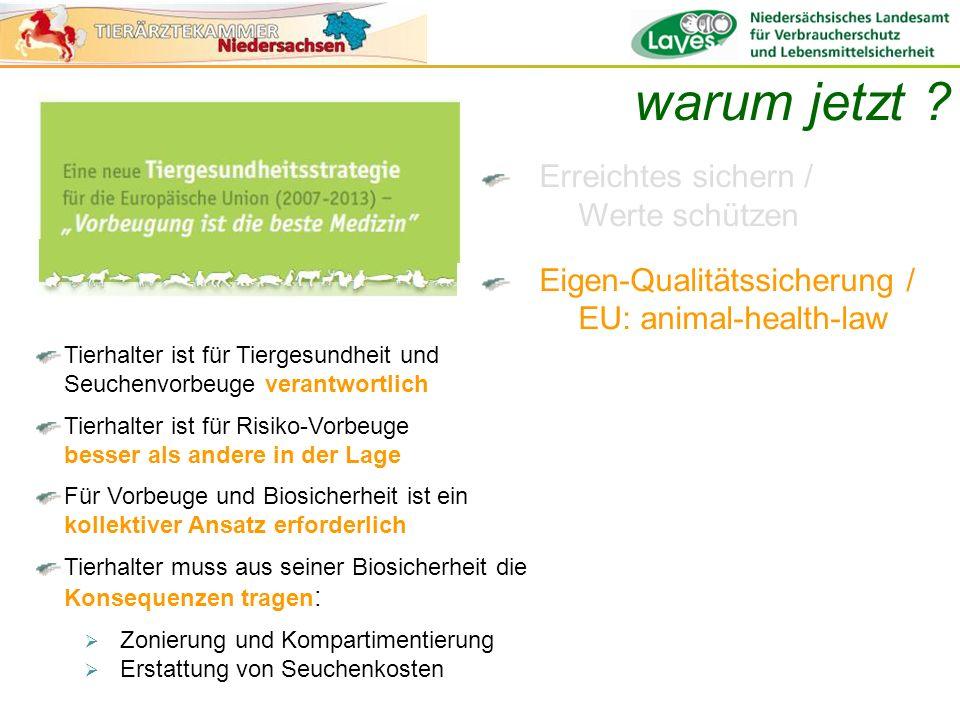Leitfaden Biosicherheit In Rinderhaltungen Bausteine: 1.Personen- und Fahrzeugverkehr 2.Tierverkehr 3.Tiergesundheitsmanagement 4.landwirtschaftliches Bauen ( Neubauten ) Beurteilung der Tiergesundheit (TG) Tierbeobachtung produktionsbiologische Daten Erhalt und Verbesserung der TG fachliche Begleitung Hinzuziehung von Experten ganzheitliches / prophylaktisches Vorgehen Früherkennung von Seuchen Monitoring besondere Reaktionen Einschleppung durch Schädlinge Senkung des Infektionsdruckes Reinigung Desinfektion