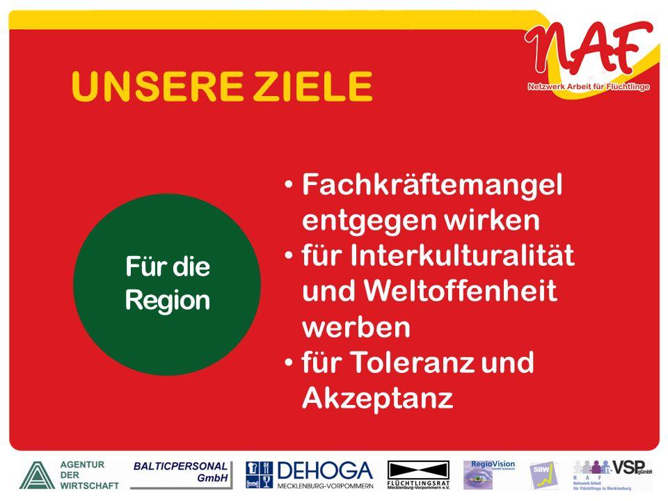 UNSERE ZIELE Fachkräftemangel entgegen wirken für Interkulturalität und Weltoffenheit werben für Toleranz und Akzeptanz Für die Region