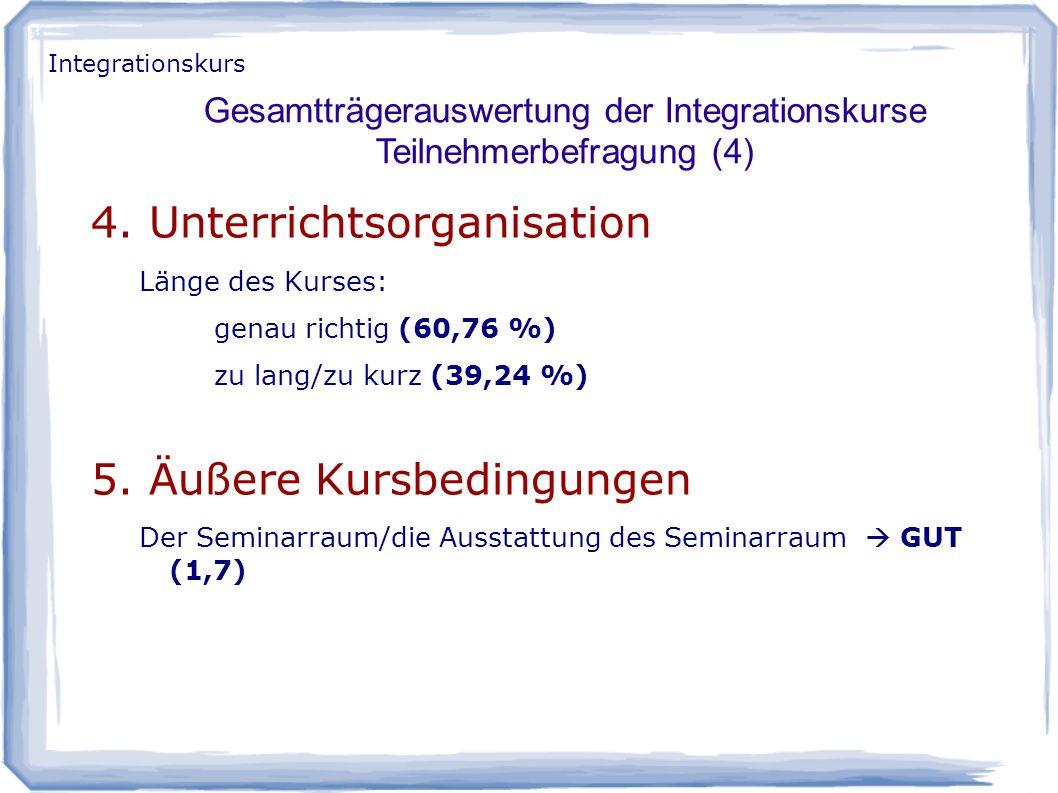 4.Unterrichtsorganisation Länge des Kurses: genau richtig (60,76 %) zu lang/zu kurz (39,24 %) 5.