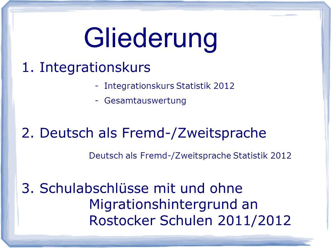 1.Integrationskurs -Integrationskurs Statistik 2012 -Gesamtauswertung 2.