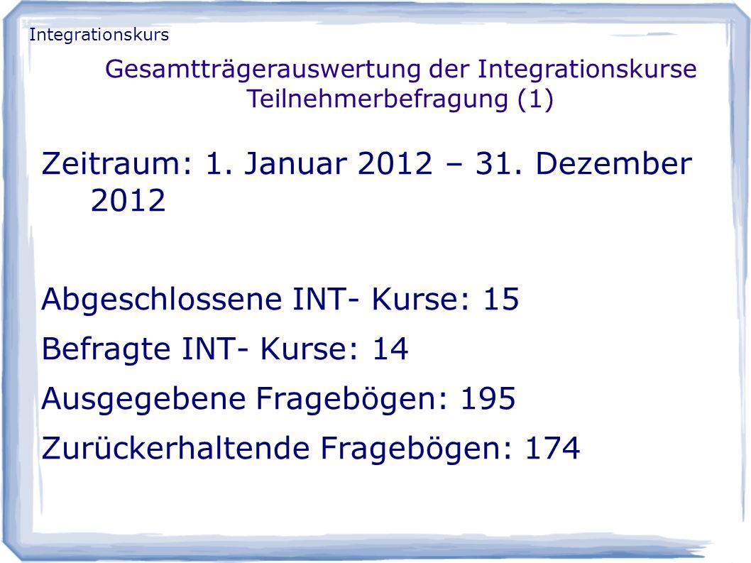 Gesamtträgerauswertung der Integrationskurse Teilnehmerbefragung (2) 1.