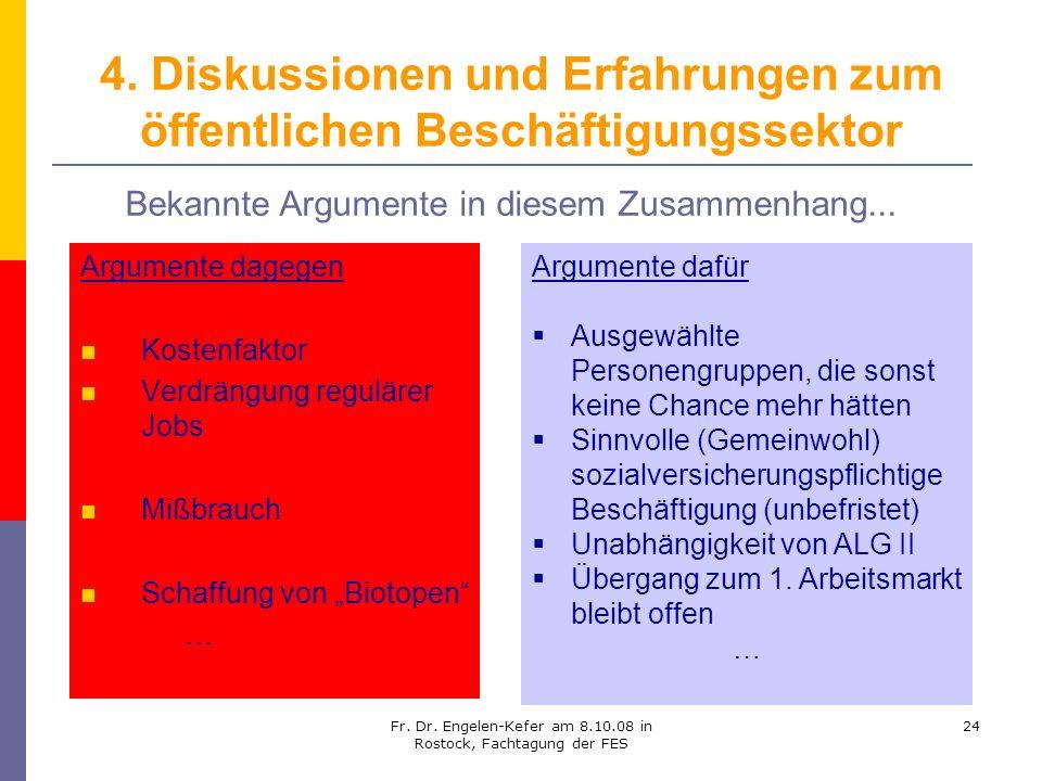 Fr. Dr. Engelen-Kefer am 8.10.08 in Rostock, Fachtagung der FES 24 4. Diskussionen und Erfahrungen zum öffentlichen Beschäftigungssektor Argumente dag