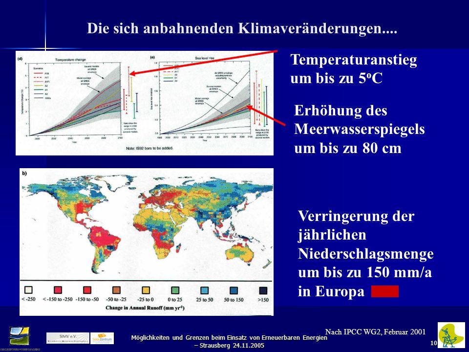 10 Möglichkeiten und Grenzen beim Einsatz von Erneuerbaren Energien – Strausberg 24.11.2005 Die sich anbahnenden Klimaveränderungen.... Temperaturanst