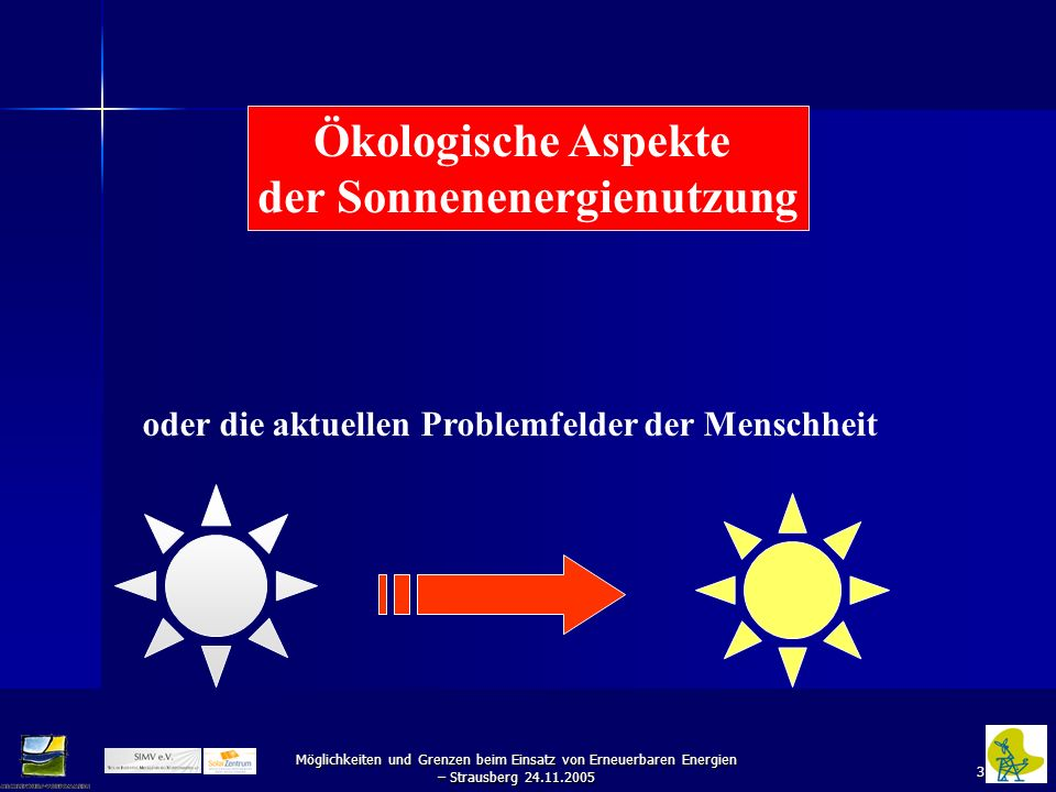 3 Möglichkeiten und Grenzen beim Einsatz von Erneuerbaren Energien – Strausberg 24.11.2005 Ökologische Aspekte der Sonnenenergienutzung oder die aktue
