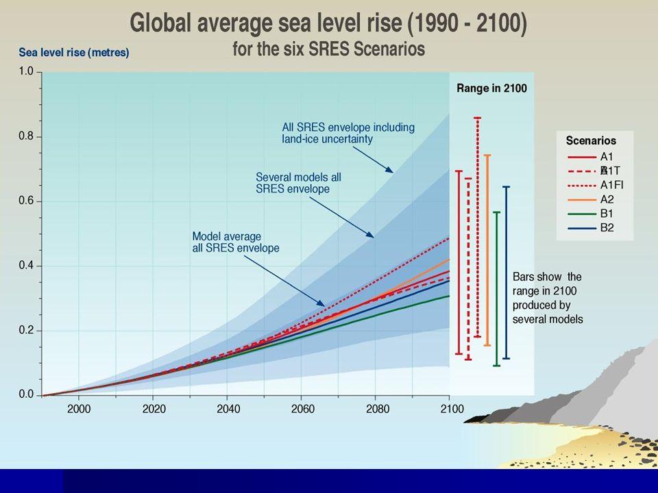 10 Möglichkeiten und Grenzen beim Einsatz von Erneuerbaren Energien – Strausberg 24.11.2005 Die sich anbahnenden Klimaveränderungen....