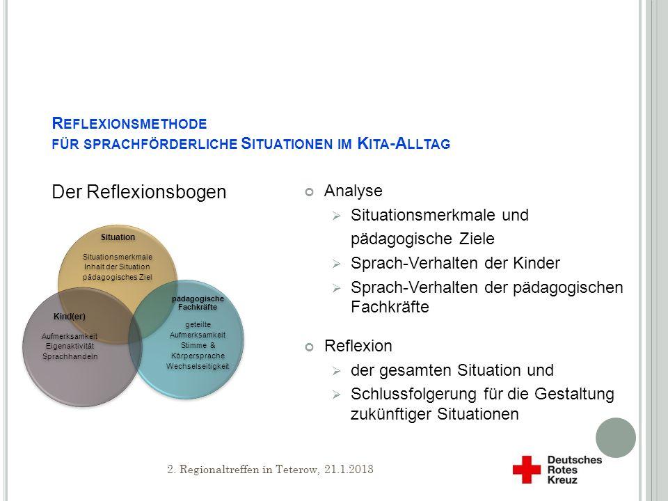 S PRACHENTWICKLUNG IN DEN ERSTEN DREI L EBENSJAHREN 2. Regionaltreffen in Teterow, 21.1.2013