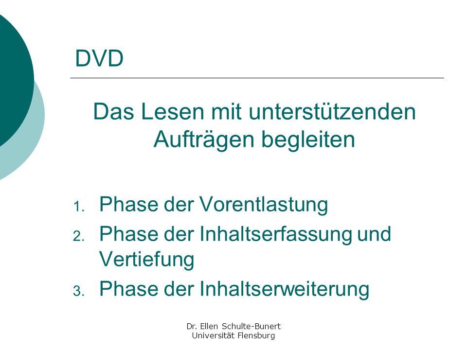 DVD Das Lesen mit unterstützenden Aufträgen begleiten 1. Phase der Vorentlastung 2. Phase der Inhaltserfassung und Vertiefung 3. Phase der Inhaltserwe