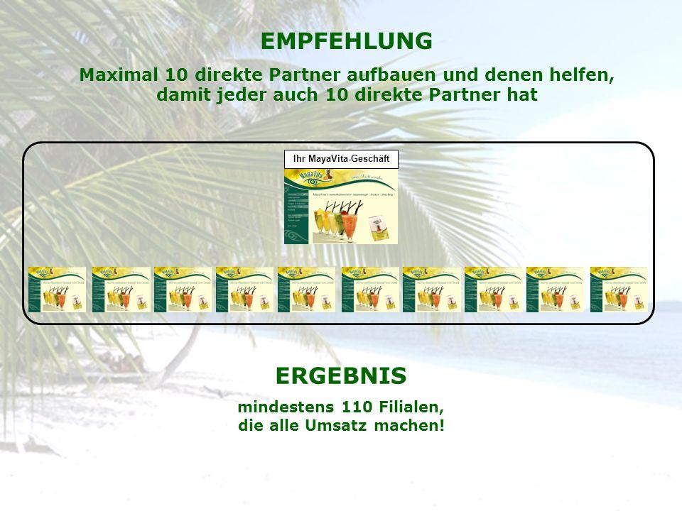 EMPFEHLUNG Maximal 10 direkte Partner aufbauen und denen helfen, damit jeder auch 10 direkte Partner hat Ihr MayaVita-Geschäft ERGEBNIS mindestens 110