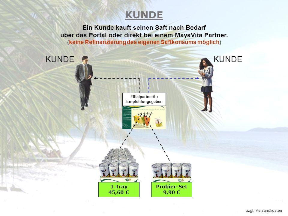 KUNDE Ein Kunde kauft seinen Saft nach Bedarf über das Portal oder direkt bei einem MayaVita Partner. (keine Refinanzierung des eigenen Saftkonsums mö
