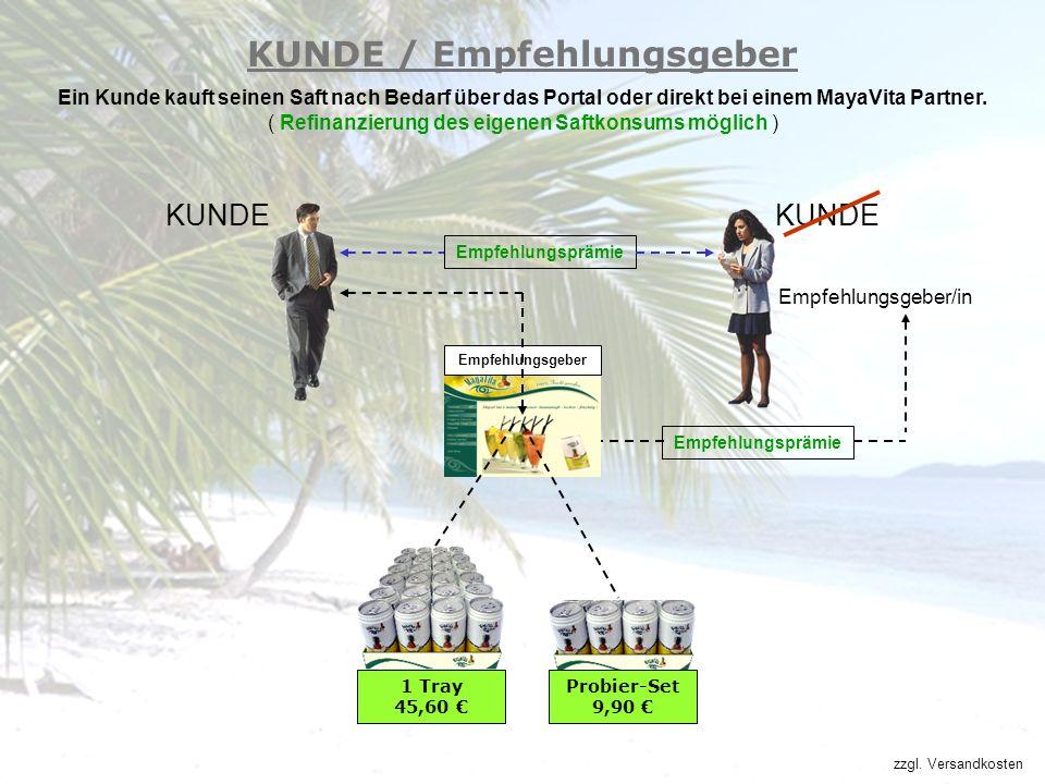 KUNDE / Empfehlungsgeber Ein Kunde kauft seinen Saft nach Bedarf über das Portal oder direkt bei einem MayaVita Partner. ( Refinanzierung des eigenen