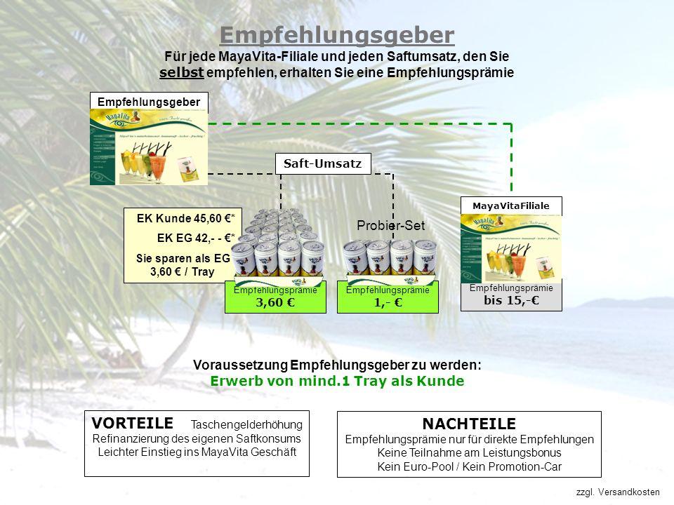 EK Kunde 45,60 * EK EG 42,- - * Sie sparen als EG 3,60 / Tray Empfehlungsgeber Für jede MayaVita-Filiale und jeden Saftumsatz, den Sie selbst empfehle