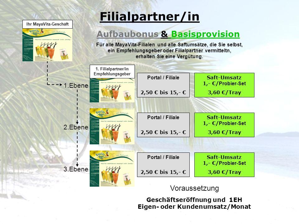 Aufbaubonus & Basisprovision Saft-Umsatz 1,- / Probier-Set 3,60 /Tray Portal / Filiale 2,50 bis 15,- 1. Filiale 1.Ebene 2.Ebene 3.Ebene Ihr MayaVita-G
