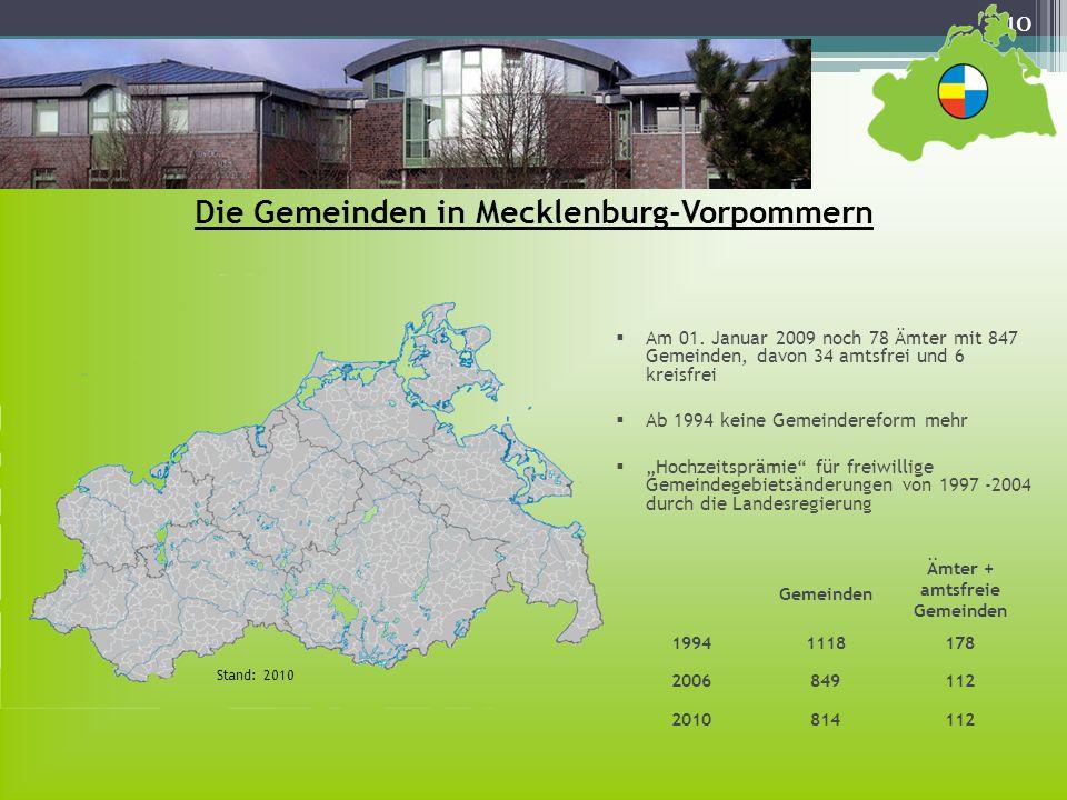 10 Die Gemeinden in Mecklenburg-Vorpommern Am 01. Januar 2009 noch 78 Ämter mit 847 Gemeinden, davon 34 amtsfrei und 6 kreisfrei Ab 1994 keine Gemeind