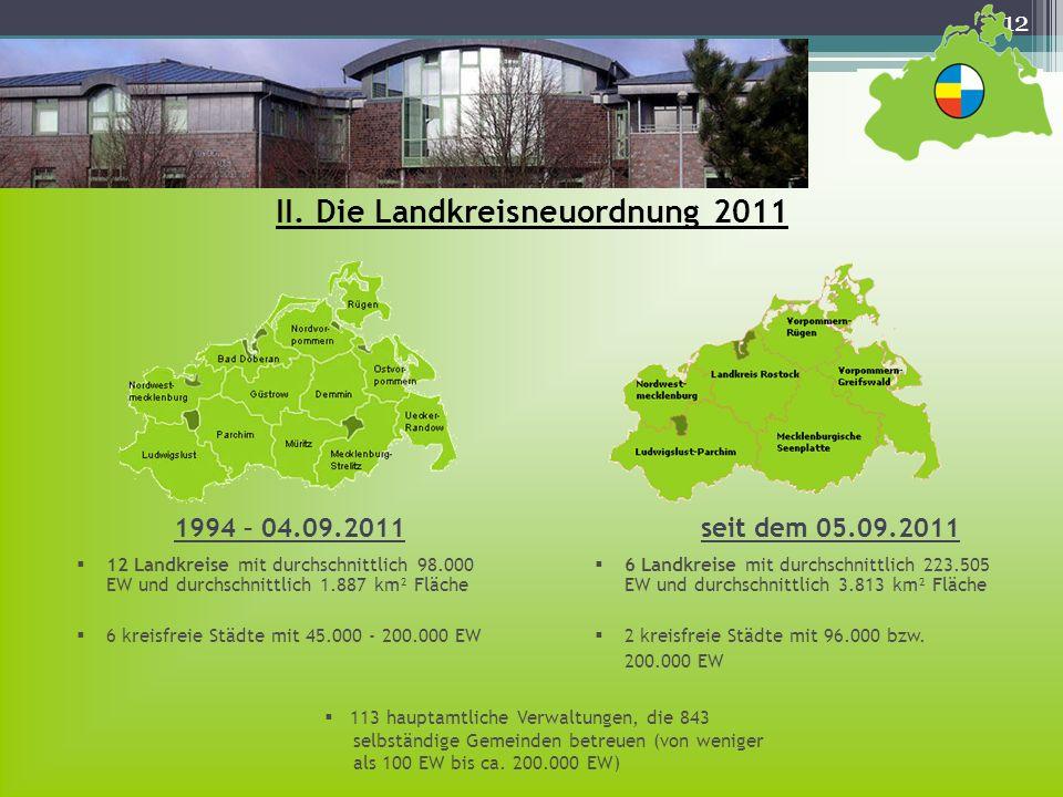 12 II. Die Landkreisneuordnung 2011 12 Landkreise mit durchschnittlich 98.000 EW und durchschnittlich 1.887 km² Fläche 6 kreisfreie Städte mit 45.000