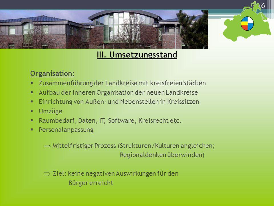 16 III. Umsetzungsstand Organisation: Zusammenführung der Landkreise mit kreisfreien Städten Aufbau der inneren Organisation der neuen Landkreise Einr