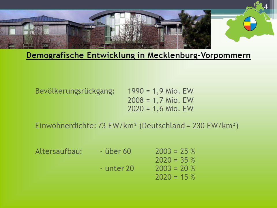 4 Demografische Entwicklung in Mecklenburg-Vorpommern Bevölkerungsrückgang:1990 = 1,9 Mio. EW 2008 = 1,7 Mio. EW 2020 = 1,6 Mio. EW Einwohnerdichte: 7