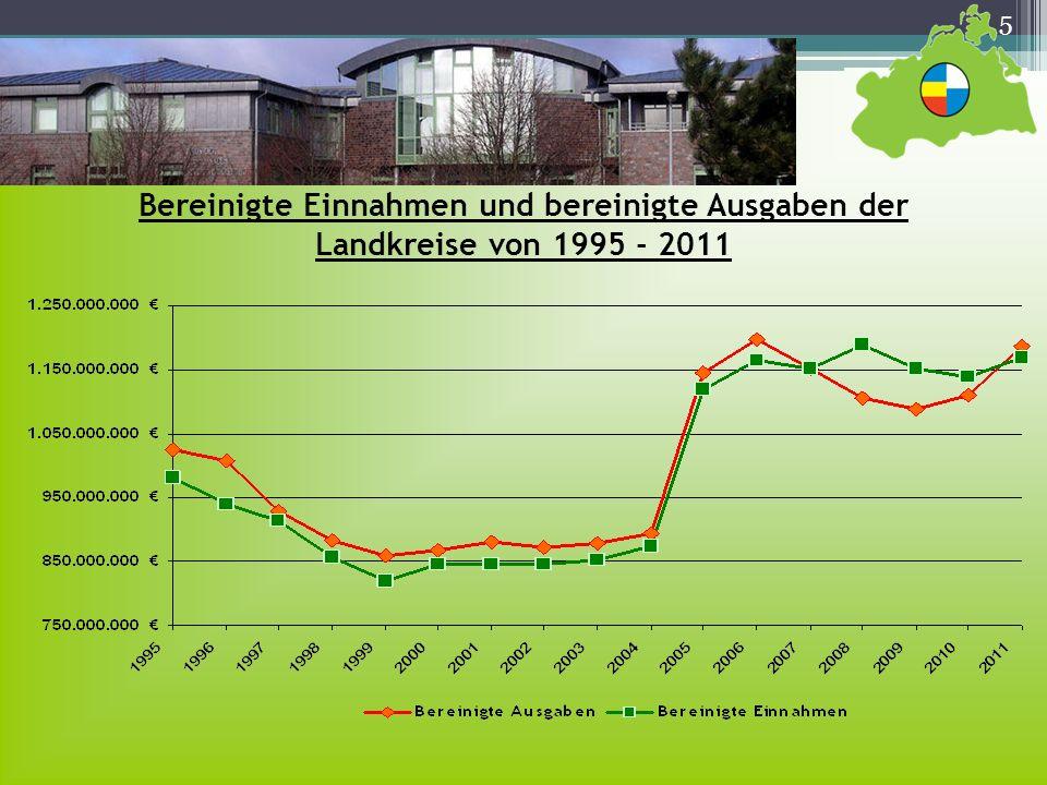 6 Stellenanzahl der Kernverwaltung der Landkreise (Durchschnitt 2003 – 2011 Plandaten) Ø-Alter: 47,36 Jahre Dez.