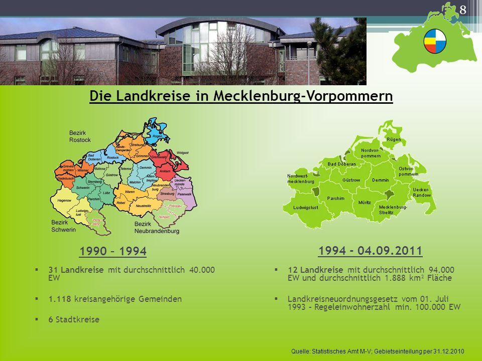 8 Die Landkreise in Mecklenburg-Vorpommern 12 Landkreise mit durchschnittlich 94.000 EW und durchschnittlich 1.888 km² Fläche Landkreisneuordnungsgese