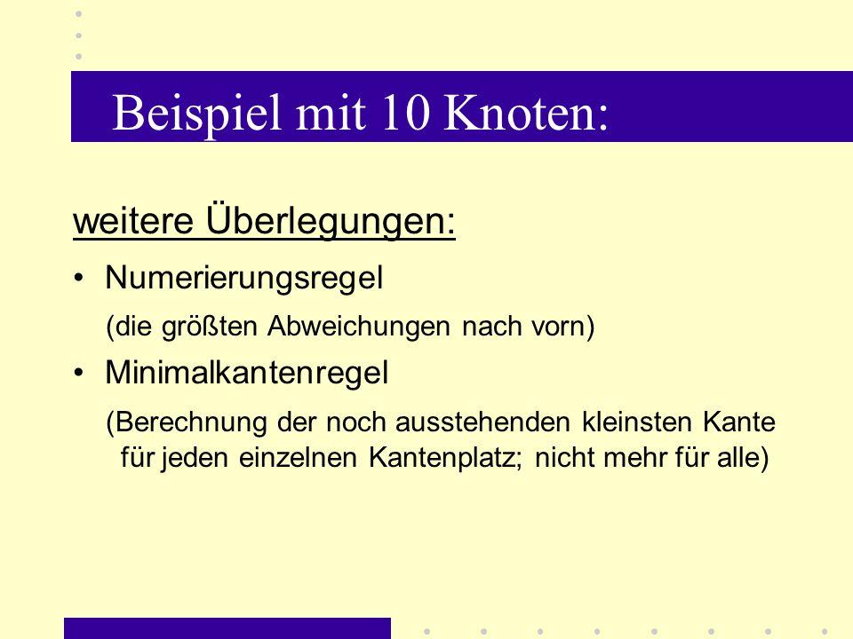 Beispiel mit 10 Knoten: Beispiel: Knoten x i mit seinen 5 Kanten NumerierungsregelMinimalkantenregel