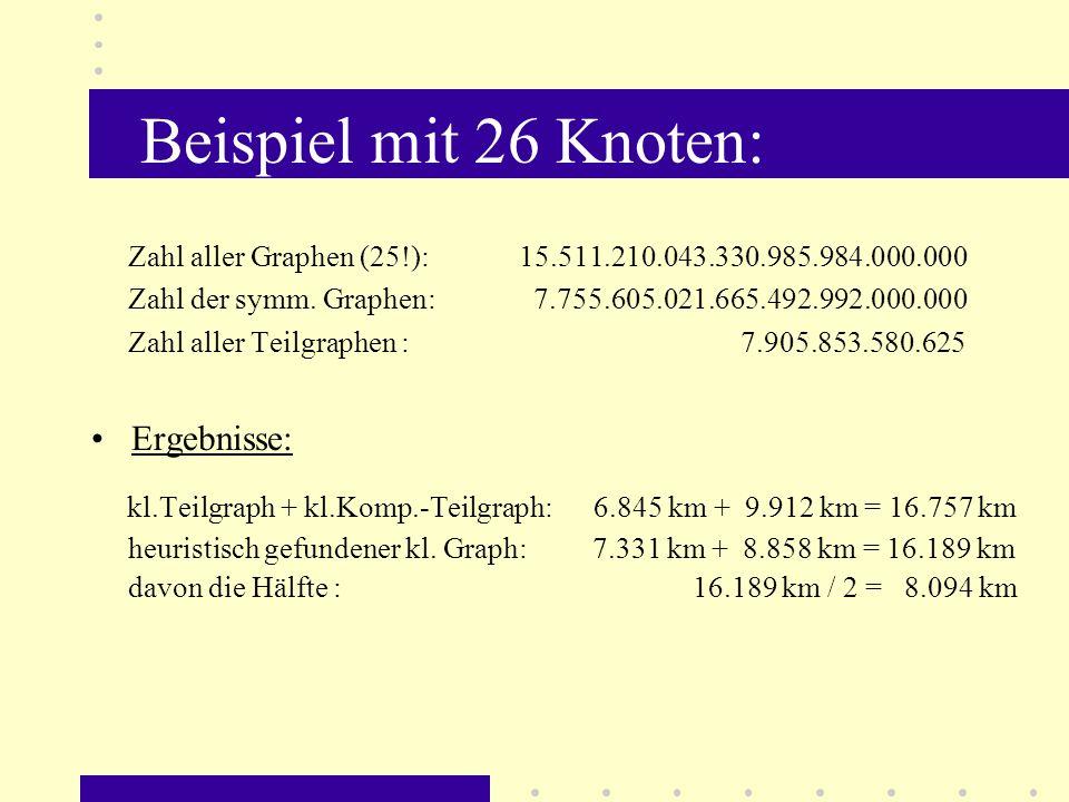 Beispiel mit 26 Knoten: