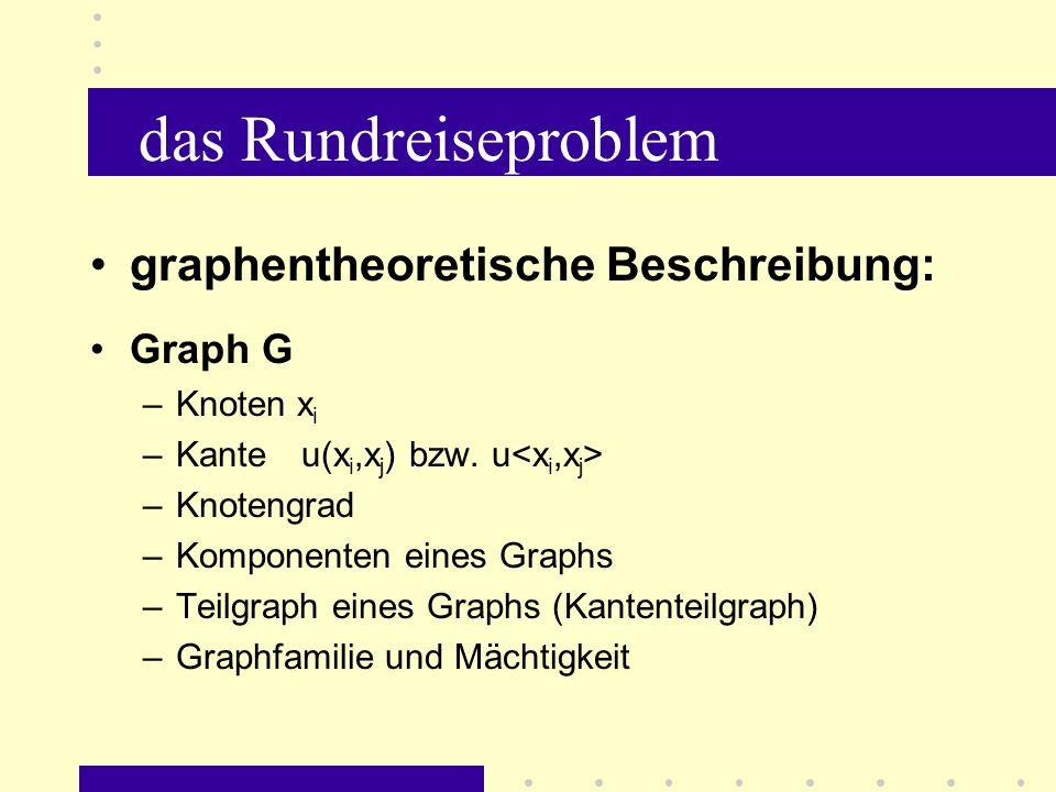 das Rundreiseproblem Laufindexe: –i = Laufindex des Anfangsknoten x i –j = Laufindex des Endknoten x j –k = Laufindex des Platzes einer Kante innerhalb eines Graphen Kurz-Schreibweise einer Kante: –u (ij) i-j (Beispiel: u (2;4) 2-4) –f(i-j) = Ausprägung der Kante; (z.B.: Länge)
